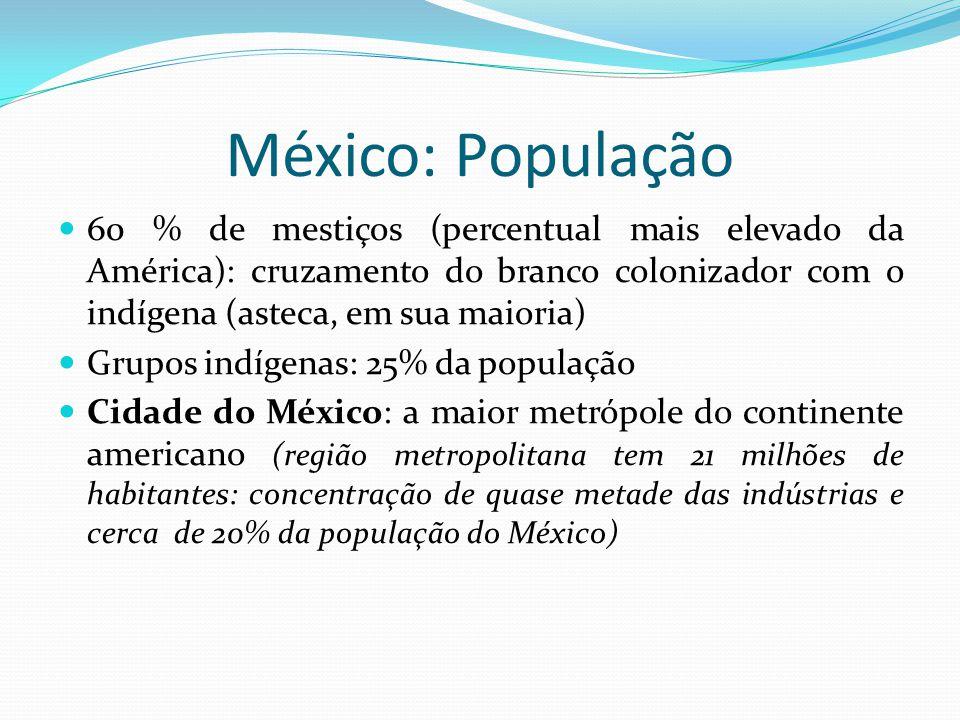 México: População 60 % de mestiços (percentual mais elevado da América): cruzamento do branco colonizador com o indígena (asteca, em sua maioria) Grup