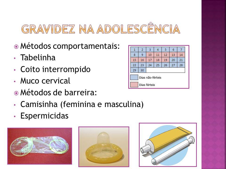Métodos comportamentais: Tabelinha Coito interrompido Muco cervical Métodos de barreira: Camisinha (feminina e masculina) Espermicidas