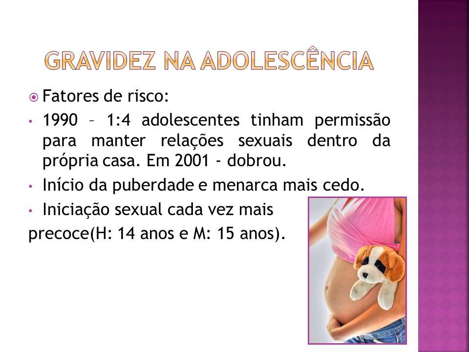 Fatores de risco: 1990 – 1:4 adolescentes tinham permissão para manter relações sexuais dentro da própria casa. Em 2001 - dobrou. Início da puberdade