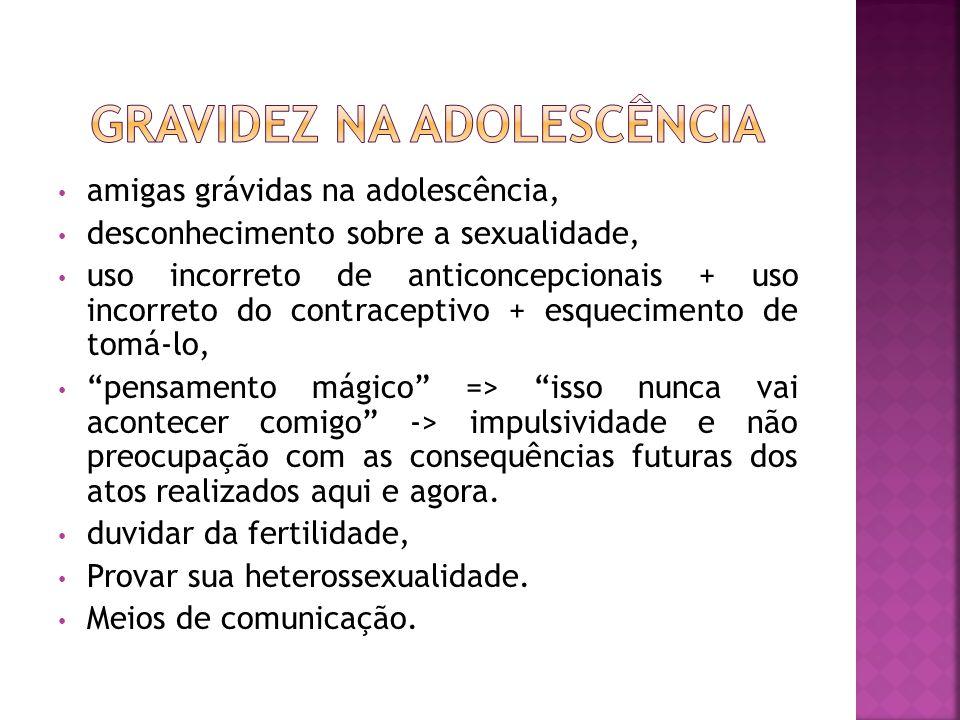 amigas grávidas na adolescência, desconhecimento sobre a sexualidade, uso incorreto de anticoncepcionais + uso incorreto do contraceptivo + esquecimen