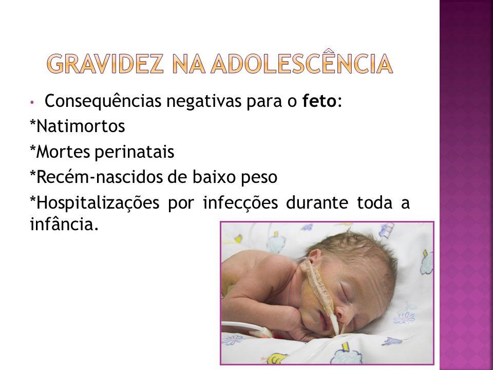 Consequências negativas para o feto: *Natimortos *Mortes perinatais *Recém-nascidos de baixo peso *Hospitalizações por infecções durante toda a infânc