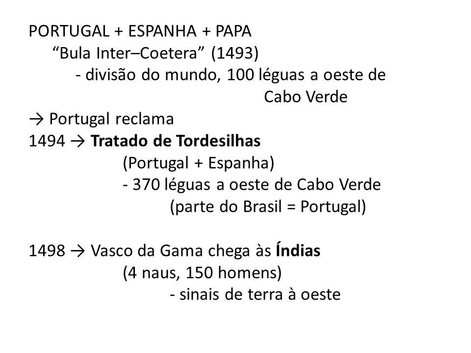 PORTUGAL + ESPANHA + PAPA Bula Inter–Coetera (1493) - divisão do mundo, 100 léguas a oeste de Cabo Verde Portugal reclama 1494 Tratado de Tordesilhas