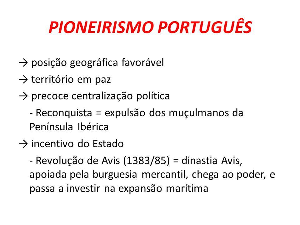 PIONEIRISMO PORTUGUÊS posição geográfica favorável território em paz precoce centralização política - Reconquista = expulsão dos muçulmanos da Penínsu