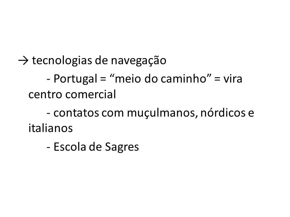 tecnologias de navegação - Portugal = meio do caminho = vira centro comercial - contatos com muçulmanos, nórdicos e italianos - Escola de Sagres