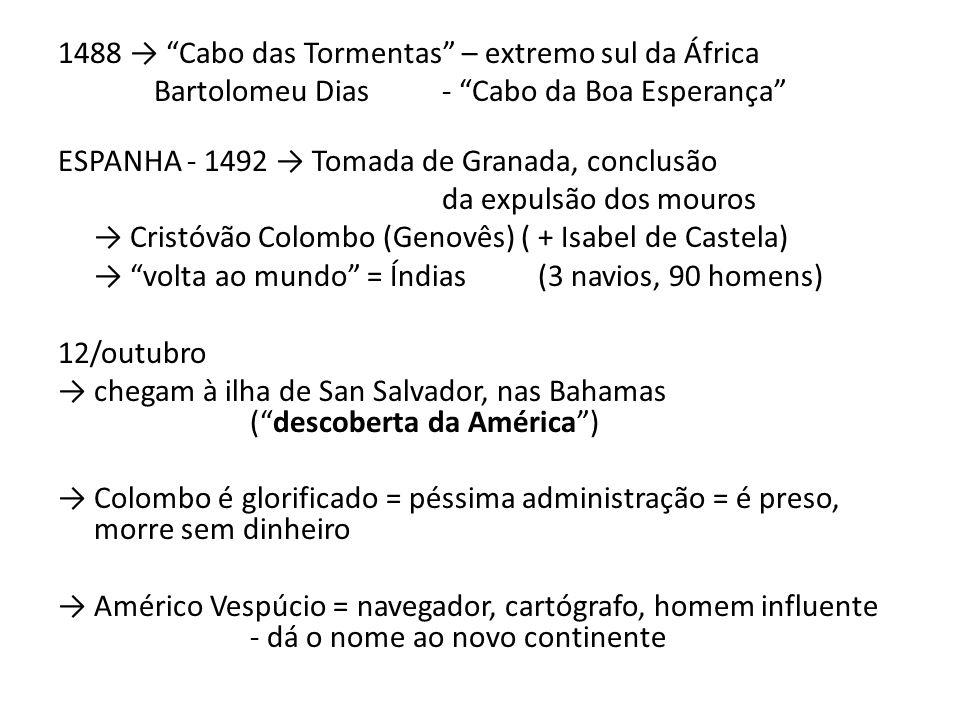 1488 Cabo das Tormentas – extremo sul da África Bartolomeu Dias - Cabo da Boa Esperança ESPANHA - 1492 Tomada de Granada, conclusão da expulsão dos mo