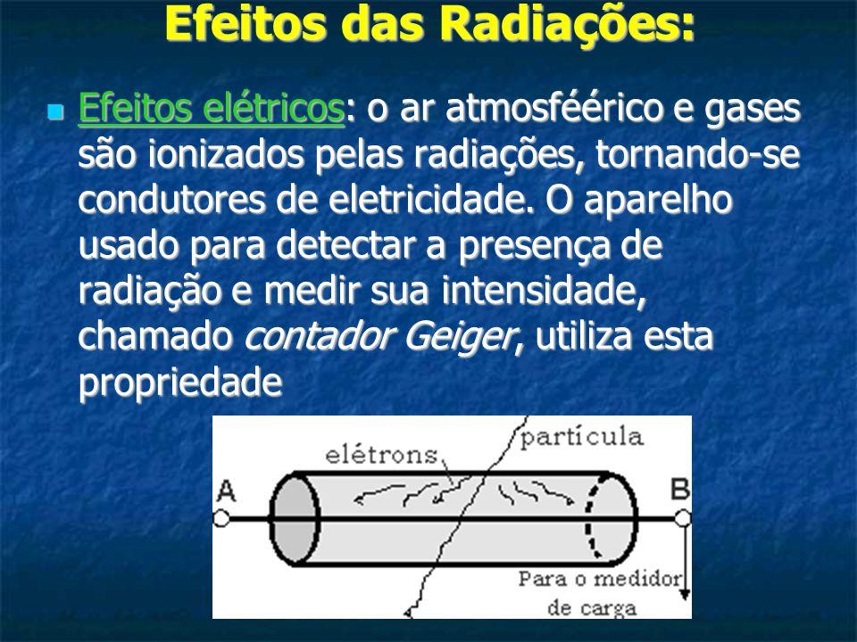Efeitos das Radiações: Efeitos elétricos: o ar atmosféérico e gases são ionizados pelas radiações, tornando-se condutores de eletricidade. O aparelho
