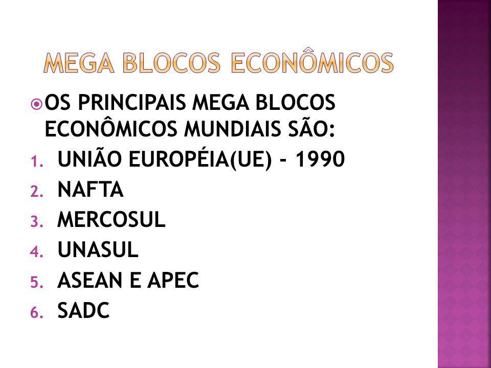 OS PRINCIPAIS MEGA BLOCOS ECONÔMICOS MUNDIAIS SÃO: 1. UNIÃO EUROPÉIA(UE) - 1990 2. NAFTA 3. MERCOSUL 4. UNASUL 5. ASEAN E APEC 6. SADC