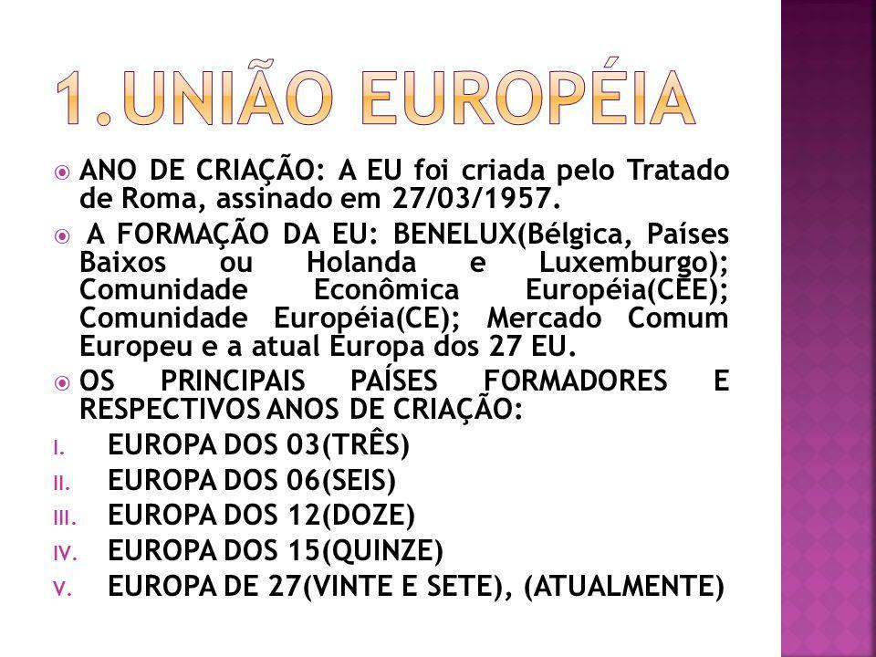 ANO DE CRIAÇÃO: A EU foi criada pelo Tratado de Roma, assinado em 27/03/1957. A FORMAÇÃO DA EU: BENELUX(Bélgica, Países Baixos ou Holanda e Luxemburgo