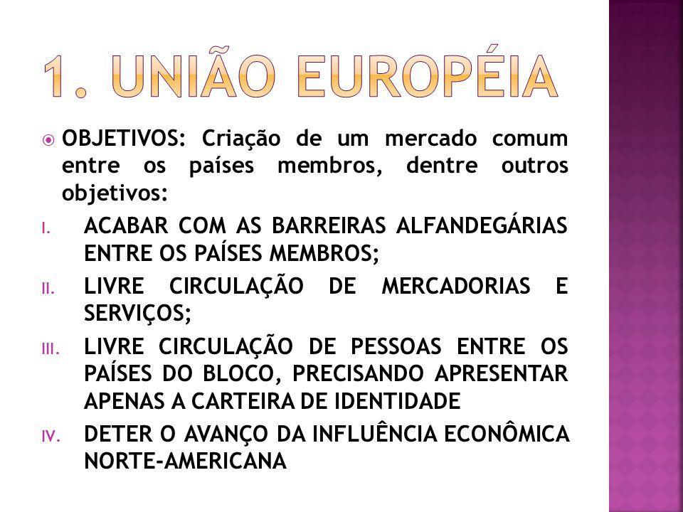 OBJETIVOS: Criação de um mercado comum entre os países membros, dentre outros objetivos: I. ACABAR COM AS BARREIRAS ALFANDEGÁRIAS ENTRE OS PAÍSES MEMB