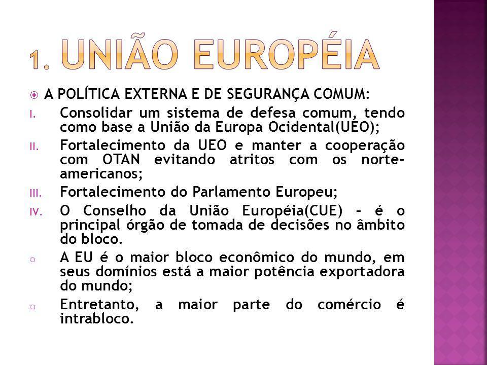 A POLÍTICA EXTERNA E DE SEGURANÇA COMUM: I. Consolidar um sistema de defesa comum, tendo como base a União da Europa Ocidental(UEO); II. Fortaleciment
