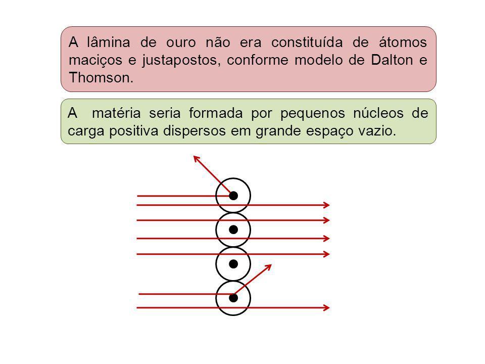 A lâmina de ouro não era constituída de átomos maciços e justapostos, conforme modelo de Dalton e Thomson. A matéria seria formada por pequenos núcleo