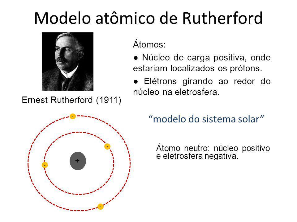 Modelo atômico de Rutherford Ernest Rutherford (1911) modelo do sistema solar Átomos: Núcleo de carga positiva, onde estariam localizados os prótons.