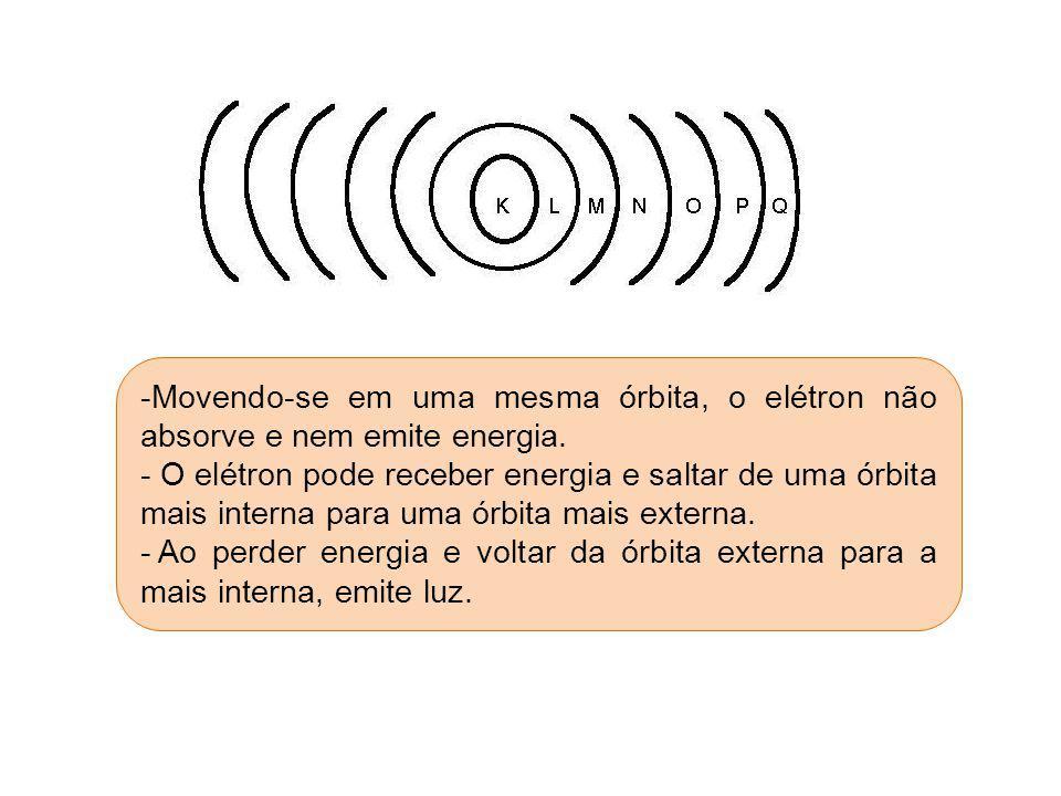 -Movendo-se em uma mesma órbita, o elétron não absorve e nem emite energia. - O elétron pode receber energia e saltar de uma órbita mais interna para