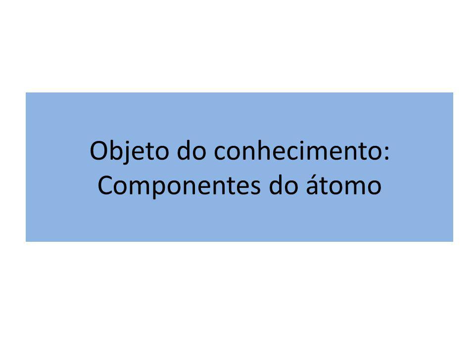 Objeto do conhecimento: Componentes do átomo