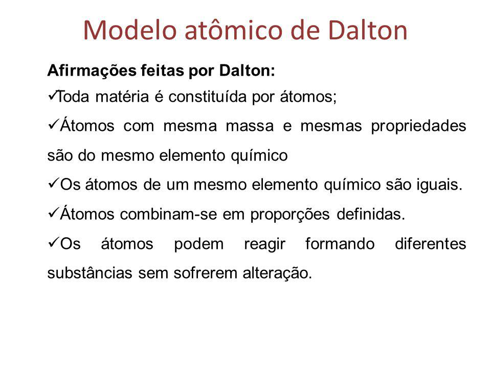 Modelo atômico de Dalton Afirmações feitas por Dalton: Toda matéria é constituída por átomos; Átomos com mesma massa e mesmas propriedades são do mesm