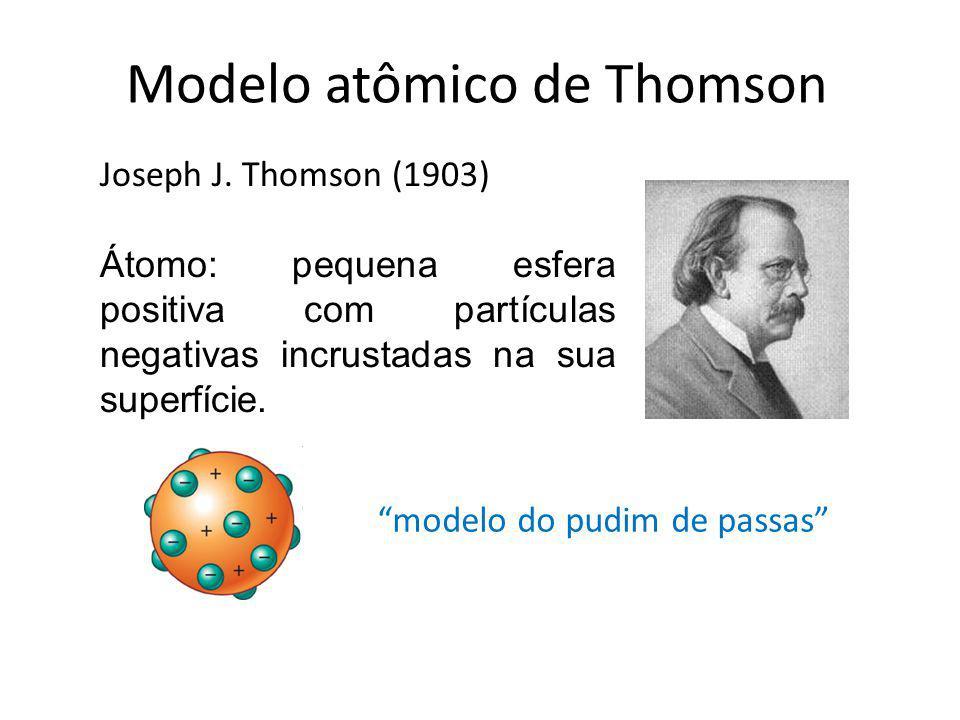 Modelo atômico de Thomson Joseph J. Thomson (1903) Átomo: pequena esfera positiva com partículas negativas incrustadas na sua superfície. modelo do pu