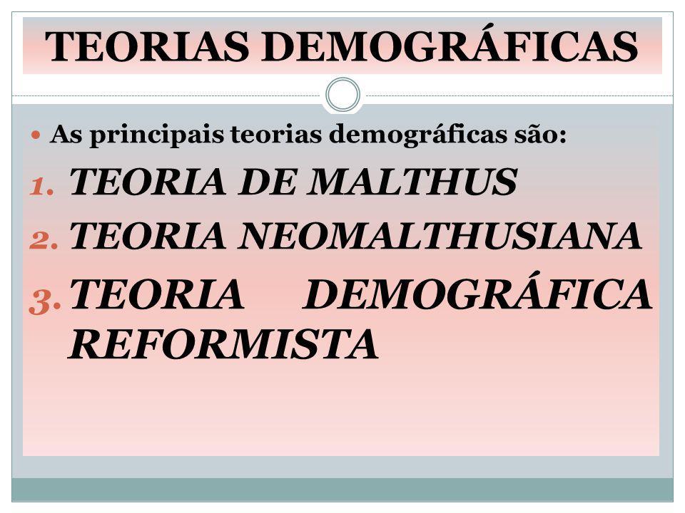 As principais teorias demográficas são: 1. TEORIA DE MALTHUS 2. TEORIA NEOMALTHUSIANA 3. TEORIA DEMOGRÁFICA REFORMISTA