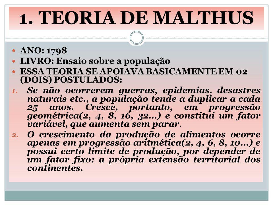 1. TEORIA DE MALTHUS ANO: 1798 LIVRO: Ensaio sobre a população ESSA TEORIA SE APOIAVA BASICAMENTE EM 02 (DOIS) POSTULADOS: 1. Se não ocorrerem guerras