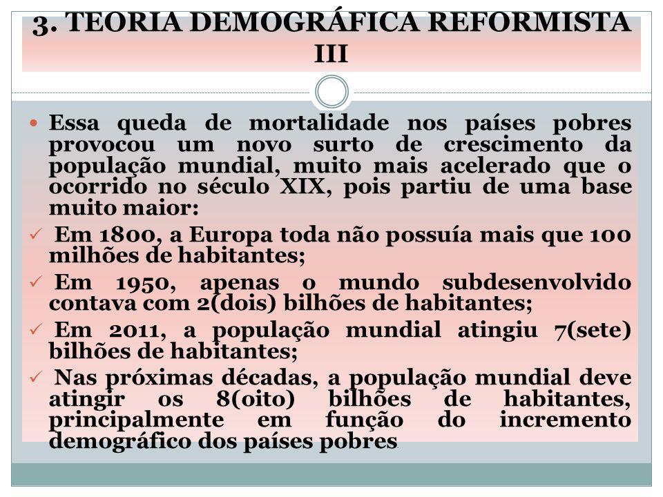 3. TEORIA DEMOGRÁFICA REFORMISTA III Essa queda de mortalidade nos países pobres provocou um novo surto de crescimento da população mundial, muito mai