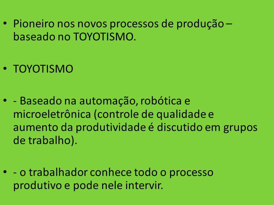 Pioneiro nos novos processos de produção – baseado no TOYOTISMO. TOYOTISMO - Baseado na automação, robótica e microeletrônica (controle de qualidade e