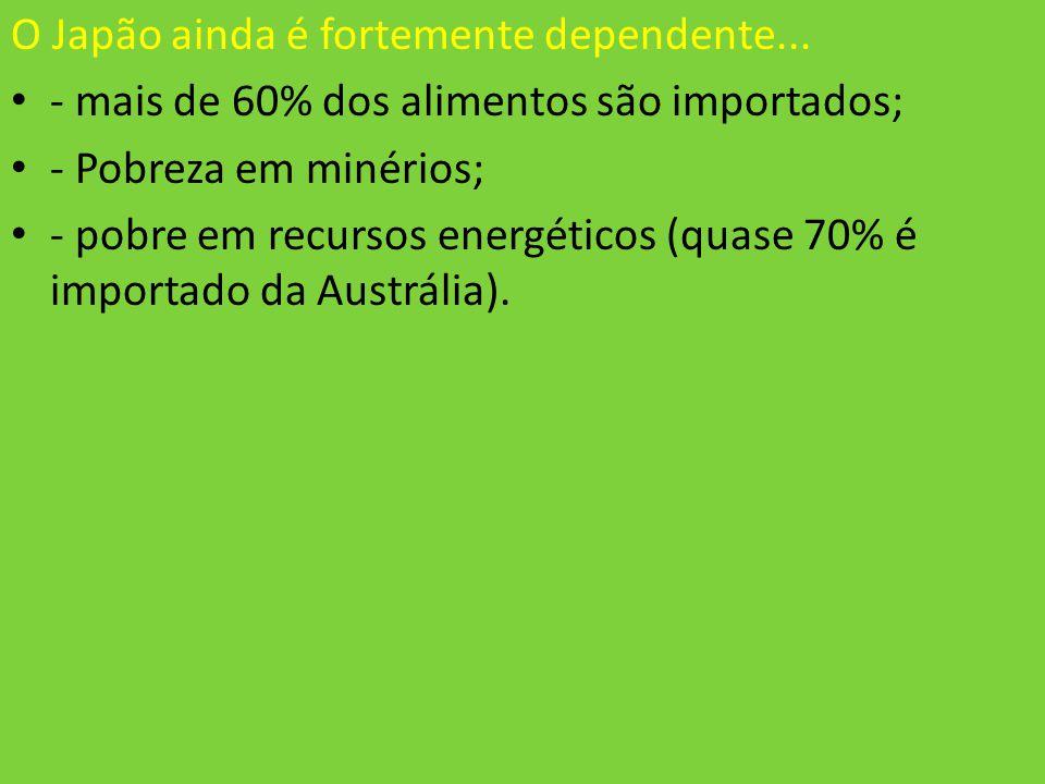 O Japão ainda é fortemente dependente... - mais de 60% dos alimentos são importados; - Pobreza em minérios; - pobre em recursos energéticos (quase 70%