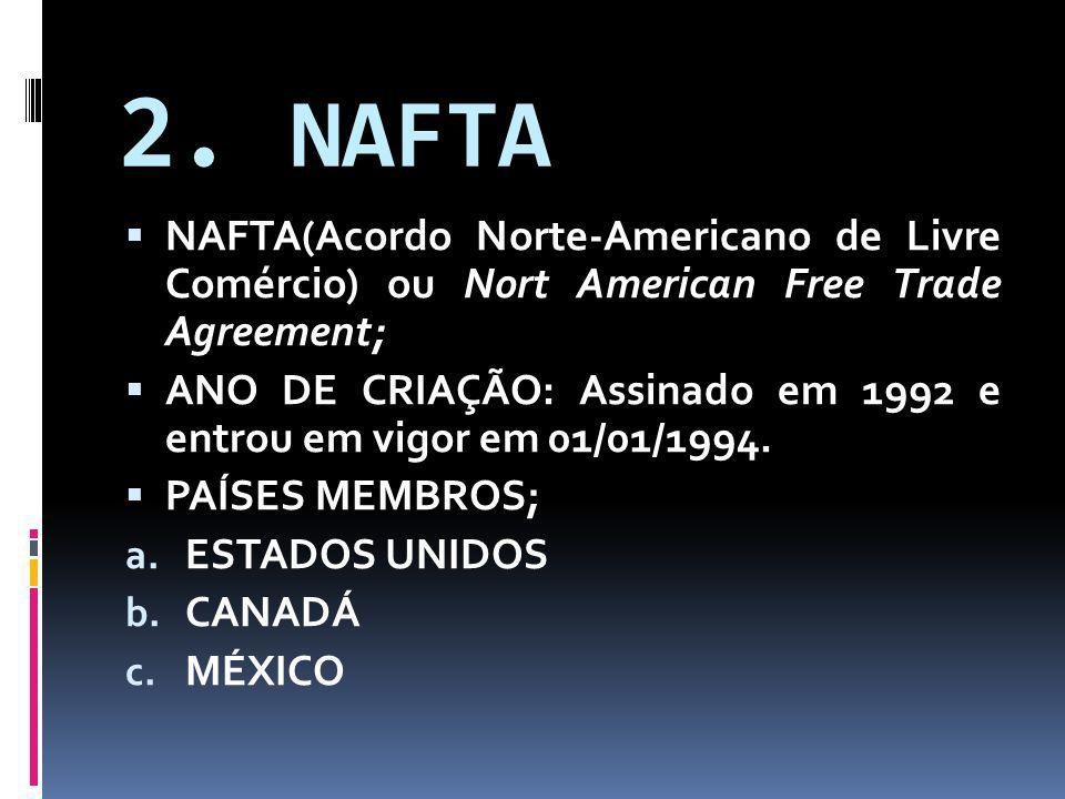2. NAFTA NAFTA(Acordo Norte-Americano de Livre Comércio) ou Nort American Free Trade Agreement; ANO DE CRIAÇÃO: Assinado em 1992 e entrou em vigor em