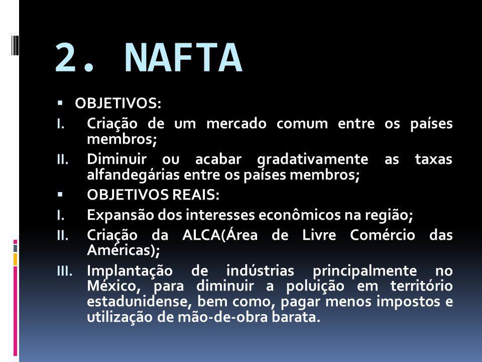2. NAFTA OBJETIVOS: I. Criação de um mercado comum entre os países membros; II. Diminuir ou acabar gradativamente as taxas alfandegárias entre os país
