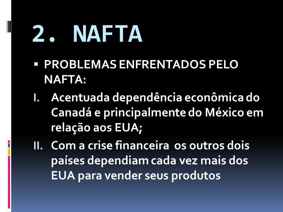 2. NAFTA PROBLEMAS ENFRENTADOS PELO NAFTA: I. Acentuada dependência econômica do Canadá e principalmente do México em relação aos EUA; II. Com a crise