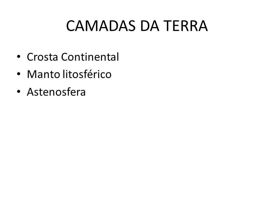 CAMADAS DA TERRA Crosta Continental Manto litosférico Astenosfera