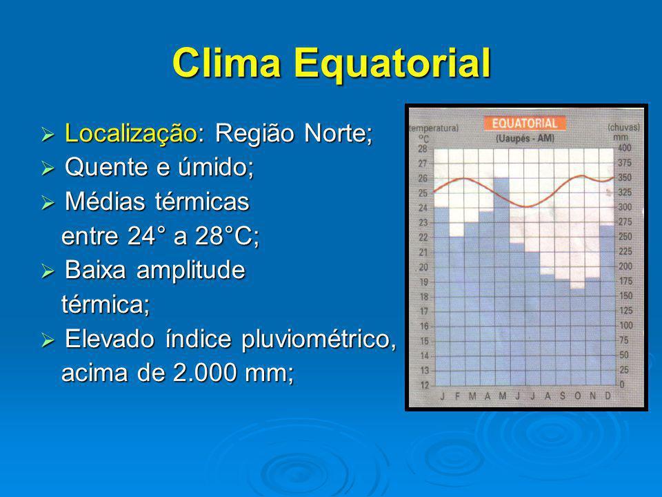 Clima Equatorial Localização: Região Norte; Localização: Região Norte; Quente e úmido; Quente e úmido; Médias térmicas Médias térmicas entre 24° a 28°C; entre 24° a 28°C; Baixa amplitude Baixa amplitude térmica; térmica; Elevado índice pluviométrico, Elevado índice pluviométrico, acima de 2.000 mm; acima de 2.000 mm;