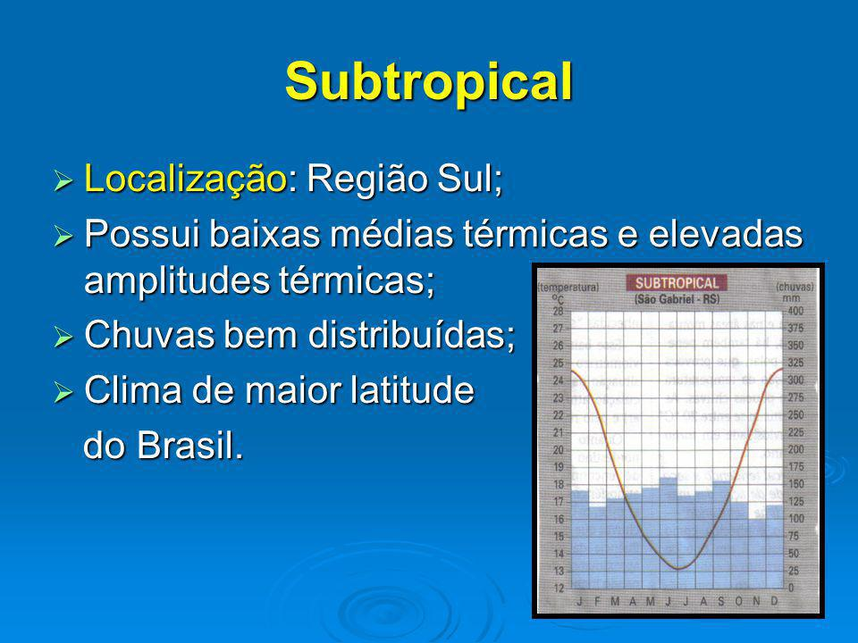 Subtropical Localização: Região Sul; Localização: Região Sul; Possui baixas médias térmicas e elevadas amplitudes térmicas; Possui baixas médias térmicas e elevadas amplitudes térmicas; Chuvas bem distribuídas; Chuvas bem distribuídas; Clima de maior latitude Clima de maior latitude do Brasil.