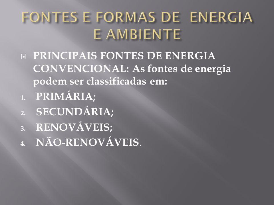 PRINCIPAIS FONTES DE ENERGIA CONVENCIONAL: As fontes de energia podem ser classificadas em: 1. PRIMÁRIA; 2. SECUNDÁRIA; 3. RENOVÁVEIS; 4. NÃO-RENOVÁVE