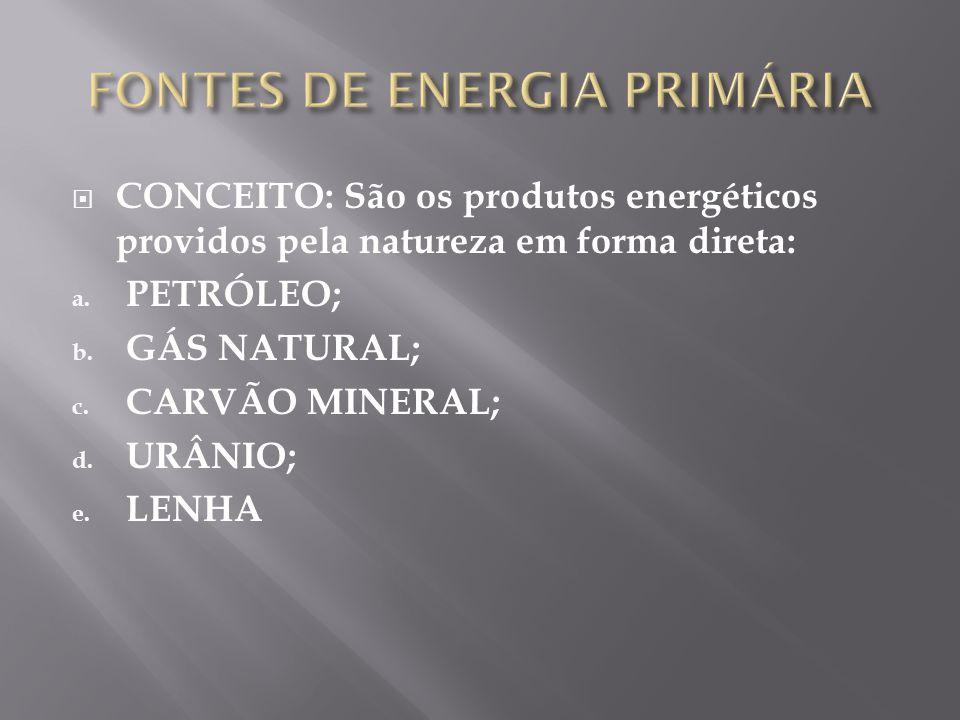 CONCEITO: São os produtos energéticos providos pela natureza em forma direta: a. PETRÓLEO; b. GÁS NATURAL; c. CARVÃO MINERAL; d. URÂNIO; e. LENHA