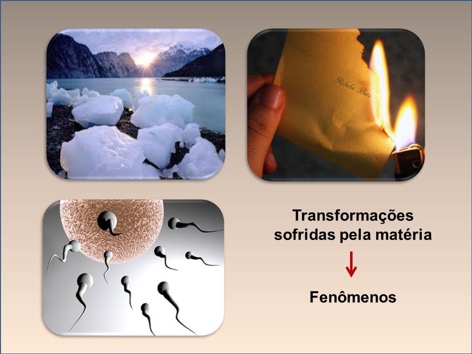 Transformações sofridas pela matéria Fenômenos