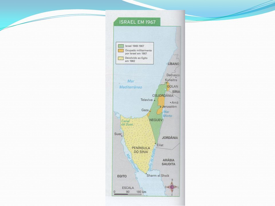 Conflitos árabe-israelenses Guerra dos Seis Dias (em 1967): - Para manter o domínio desses territórios, Israel instala colônias nas áreas ocupadas.