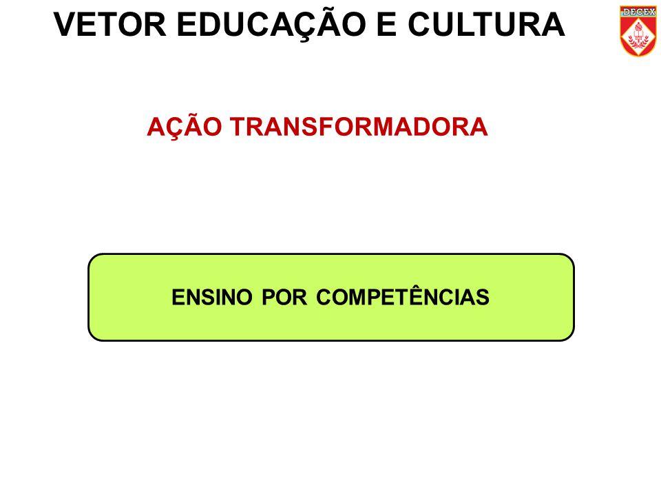 AÇÃO TRANSFORMADORA ENSINO POR COMPETÊNCIAS VETOR EDUCAÇÃO E CULTURA