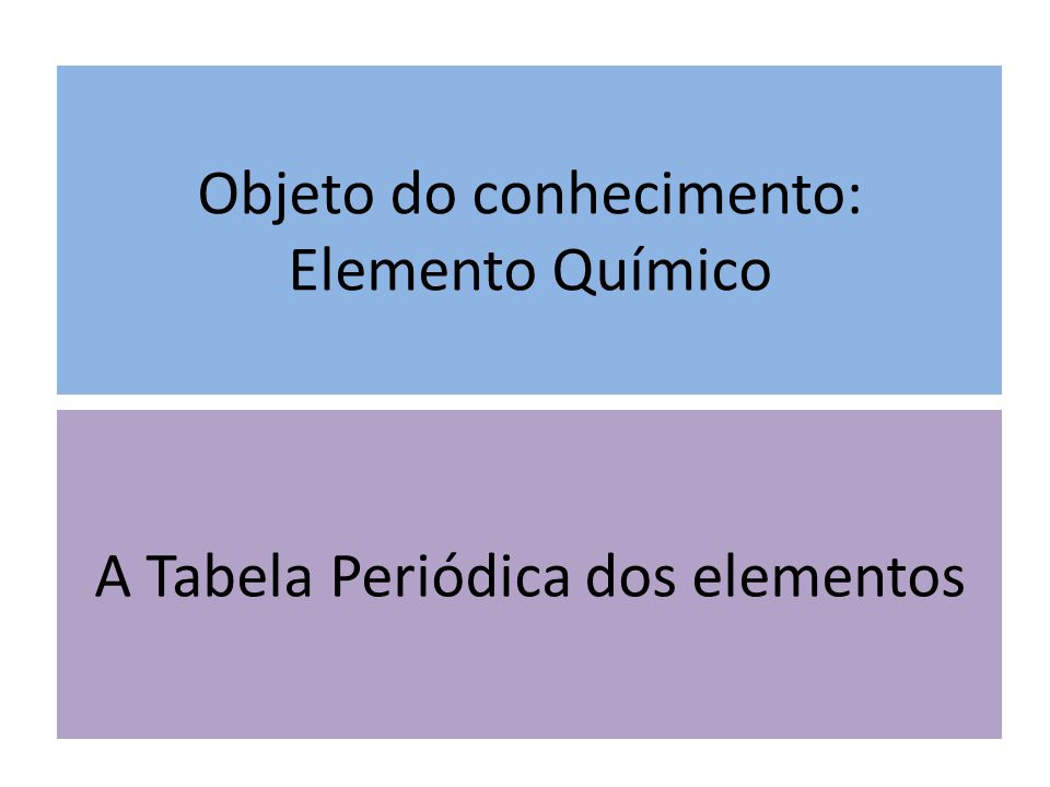Objeto do conhecimento: Elemento Químico A Tabela Periódica dos elementos