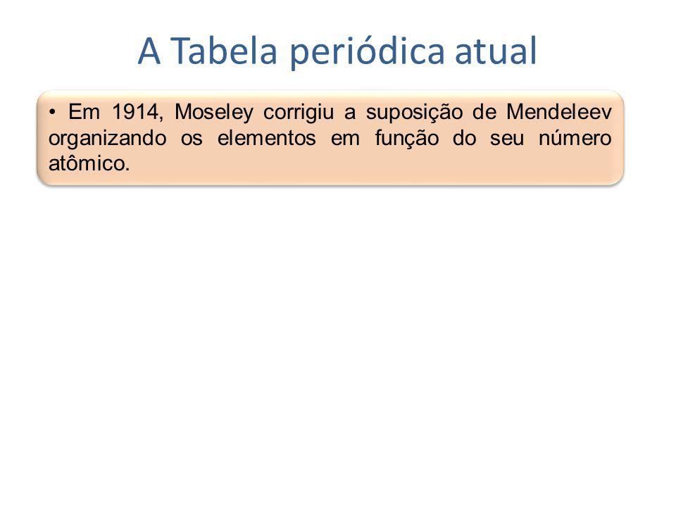 A Tabela periódica atual Em 1914, Moseley corrigiu a suposição de Mendeleev organizando os elementos em função do seu número atômico.