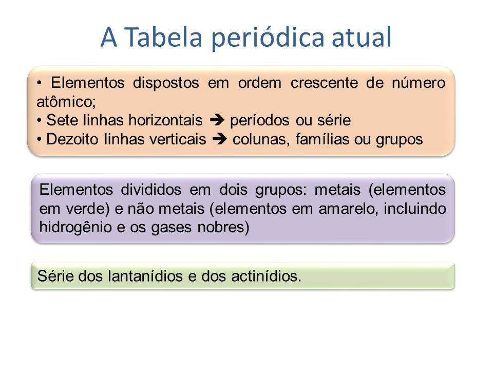 A Tabela periódica atual Elementos dispostos em ordem crescente de número atômico; Sete linhas horizontais períodos ou série Dezoito linhas verticais