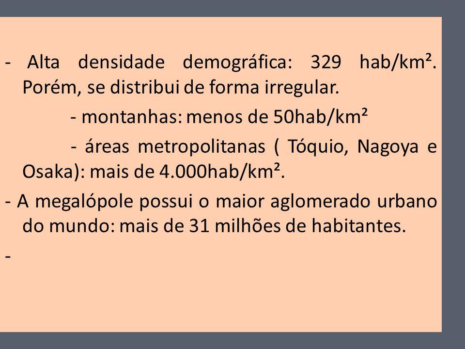 - Alta densidade demográfica: 329 hab/km². Porém, se distribui de forma irregular. - montanhas: menos de 50hab/km² - áreas metropolitanas ( Tóquio, Na
