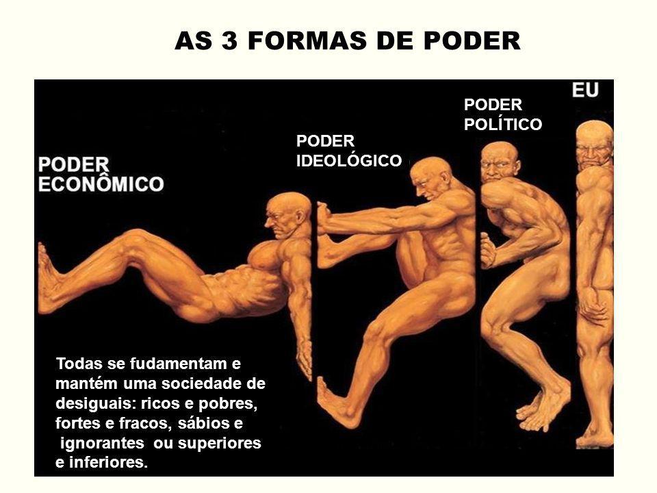 PODER IDEOLÓGICO PODER POLÍTICO AS 3 FORMAS DE PODER Todas se fudamentam e mantém uma sociedade de desiguais: ricos e pobres, fortes e fracos, sábios