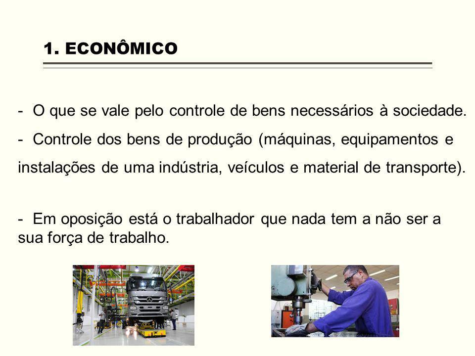 1. ECONÔMICO -O que se vale pelo controle de bens necessários à sociedade. -Controle dos bens de produção (máquinas, equipamentos e instalações de uma
