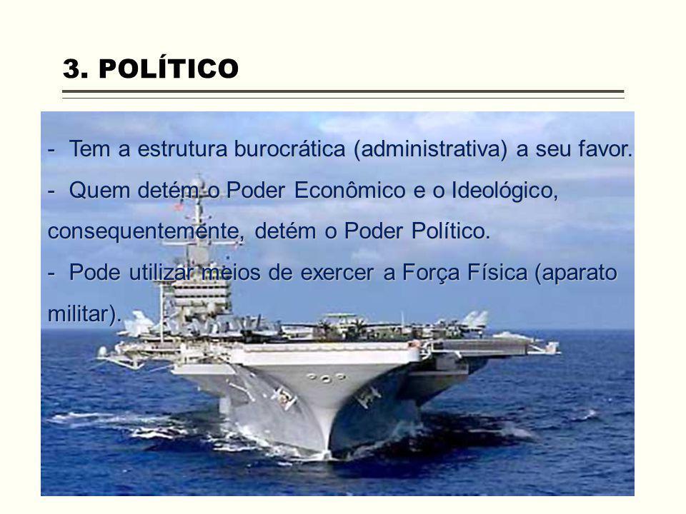 3. POLÍTICO -Tem a estrutura burocrática (administrativa) a seu favor. -Quem detém o Poder Econômico e o Ideológico, consequentemente, detém o Poder P