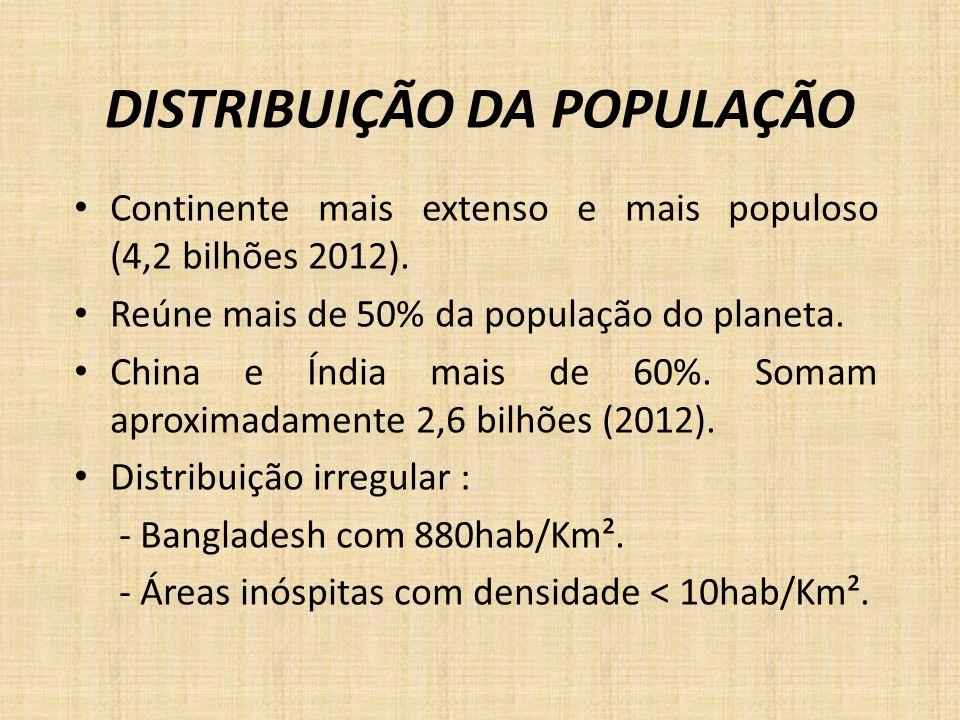 DISTRIBUIÇÃO DA POPULAÇÃO Continente mais extenso e mais populoso (4,2 bilhões 2012). Reúne mais de 50% da população do planeta. China e Índia mais de
