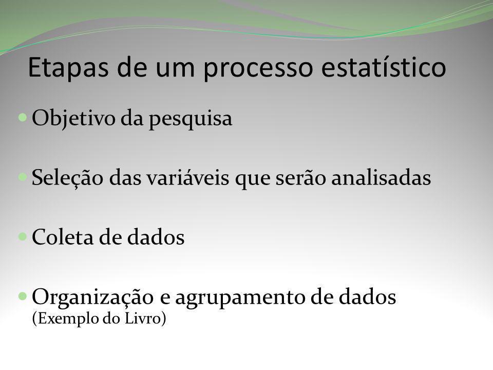Etapas de um processo estatístico Objetivo da pesquisa Seleção das variáveis que serão analisadas Coleta de dados Organização e agrupamento de dados (Exemplo do Livro)