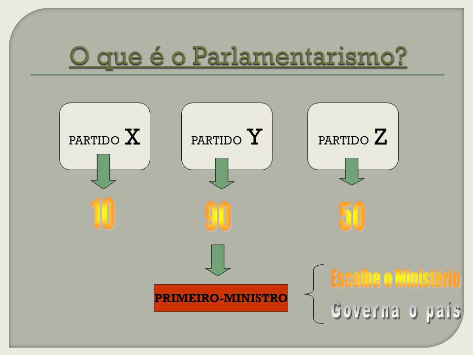 PARTIDO X PARTIDO Y PARTIDO Z PRIMEIRO-MINISTRO