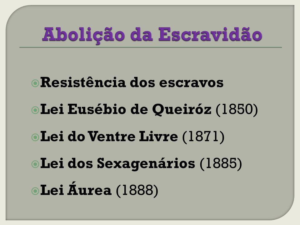 Resistência dos escravos Lei Eusébio de Queiróz (1850) Lei do Ventre Livre (1871) Lei dos Sexagenários (1885) Lei Áurea (1888)