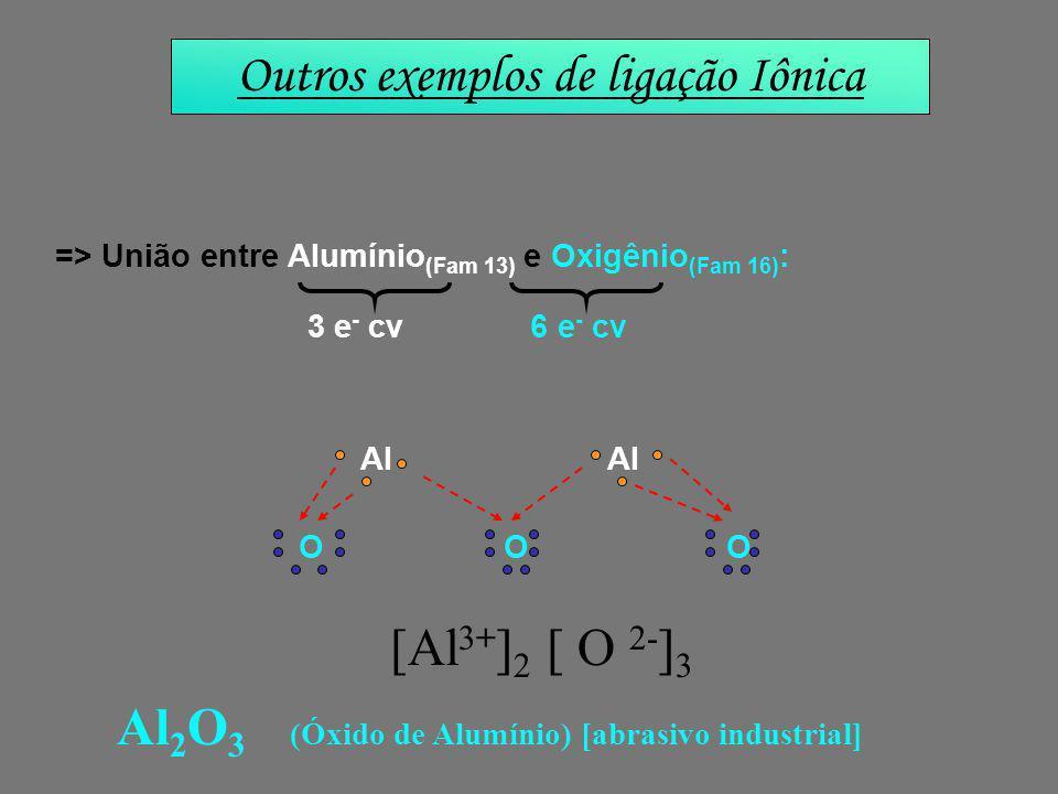 Outros exemplos de ligação Iônica => União entre Cálcio (20) e Flúor (9) : 2 e - cv 7 e - cv F Ca F [Ca 2+ ] [ F - ] 2 CaF 2 (Fluoreto de Cálcio) [anti-cárie e síntese do HCl]