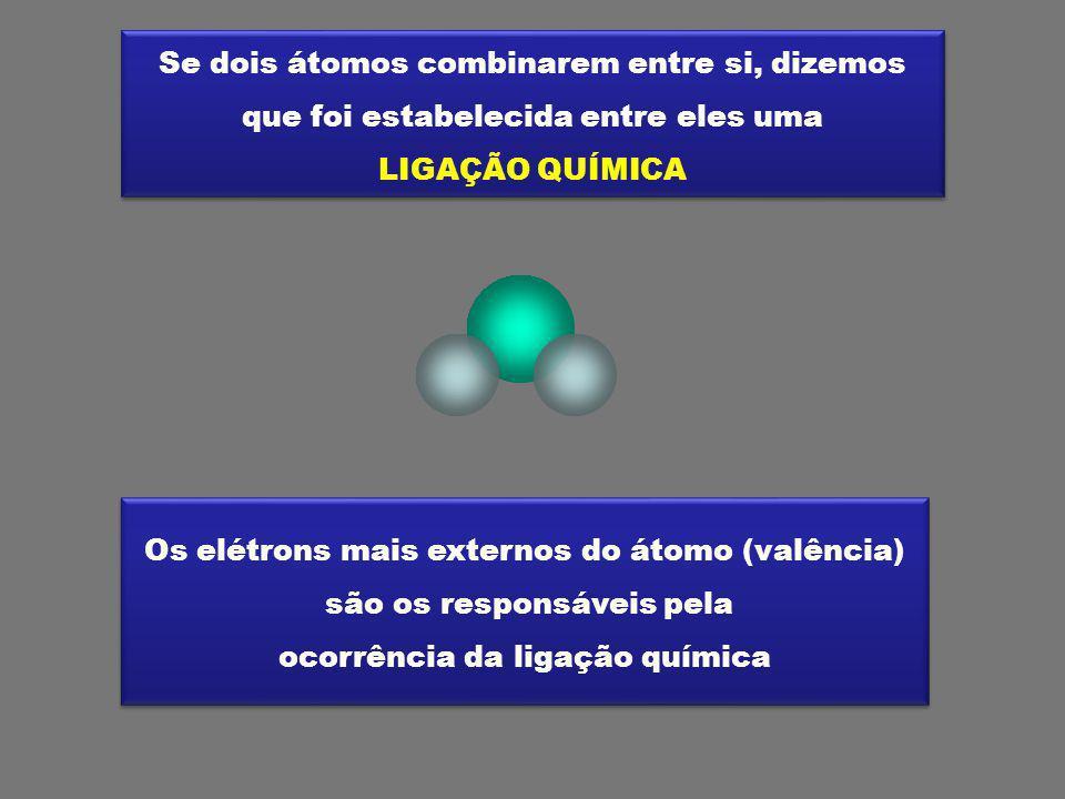 Se dois átomos combinarem entre si, dizemos que foi estabelecida entre eles uma LIGAÇÃO QUÍMICA Se dois átomos combinarem entre si, dizemos que foi estabelecida entre eles uma LIGAÇÃO QUÍMICA Os elétrons mais externos do átomo (valência) são os responsáveis pela ocorrência da ligação química Os elétrons mais externos do átomo (valência) são os responsáveis pela ocorrência da ligação química