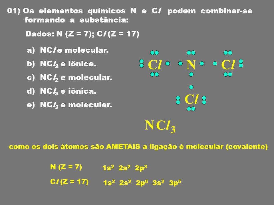 Consideremos, como terceiro exemplo, a união entre dois átomos do ELEMENTO HIDROGÊNIO e um átomo do ELEMENTO OXIGÊNIO para formar a substância COMPOSTA ÁGUA (H 2 O) H (Z = 1)1s 1 O (Z = 8) 2s 2 2p 4 1s 2 O H H O H H FÓRMULA ELETRÔNICA FÓRMULA ESTRUTURAL PLANA H2OH2O FÓRMULA MOLECULAR